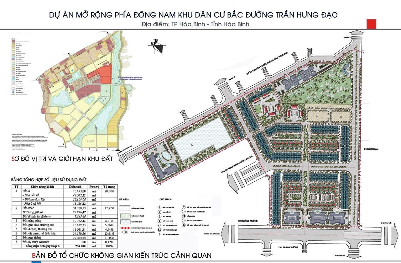 Hòa Bình New City - Sudico